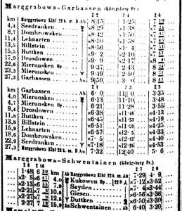 Olecka-kolej-waskotorowa-rozklad-1917