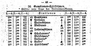 Fahrplan 1908